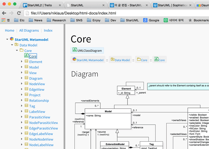publish html docs - Free Uml Tool For Mac