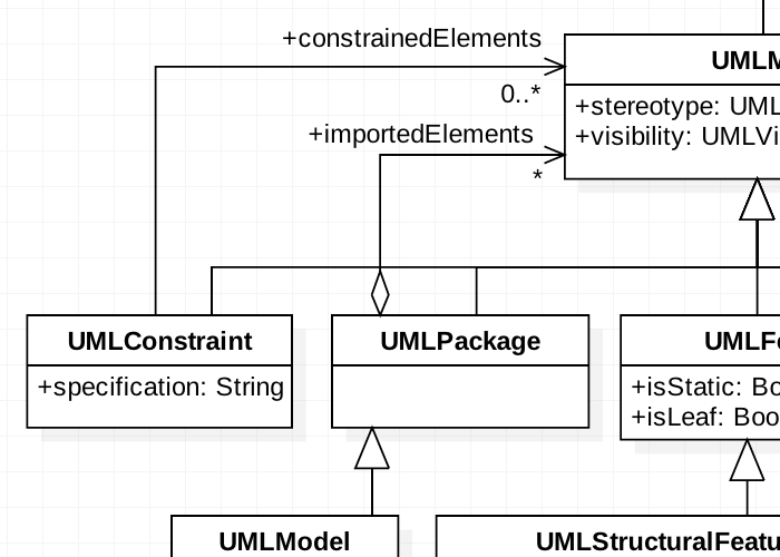 uml 2 - Free Uml Tool For Mac